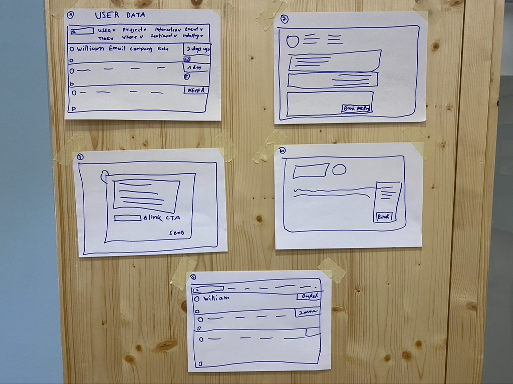 Final set of wireframe designs posted on a wall
