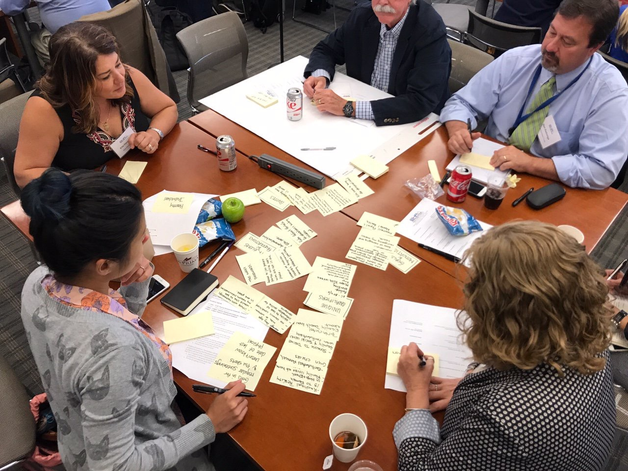 Group of stakeholders brainstorming about user needs and characteristics