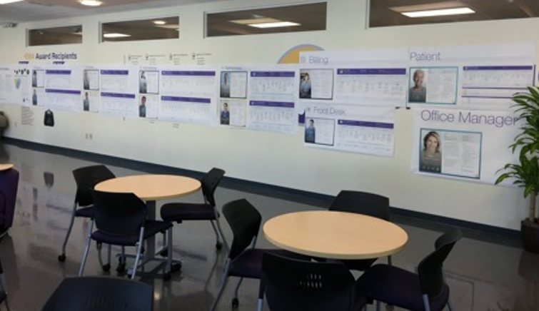 Personas posted on wall